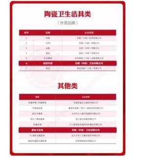 哪些外资卫浴品牌在中国房地产市场占据显眼位置 转子铁芯